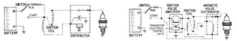 capacitor type ignition system capacitor discharge ignition systems