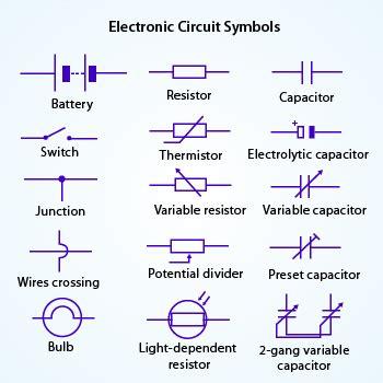 types electric circuit symbols circuit and schematics