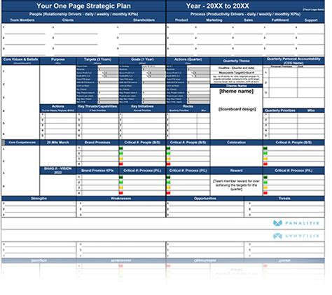 One Page Plan Panalitix Resource Portal 1 Page Strategic Plan Template