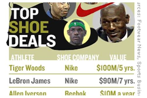 nike deals with athletes