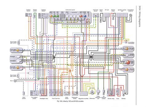 piaggio x8 wiring diagrams repair wiring scheme