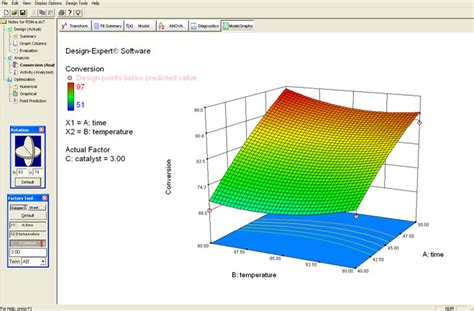 stat ease design expert 11 0 3 x86 x64 stat ease design expert full 11 0 4 indir full program