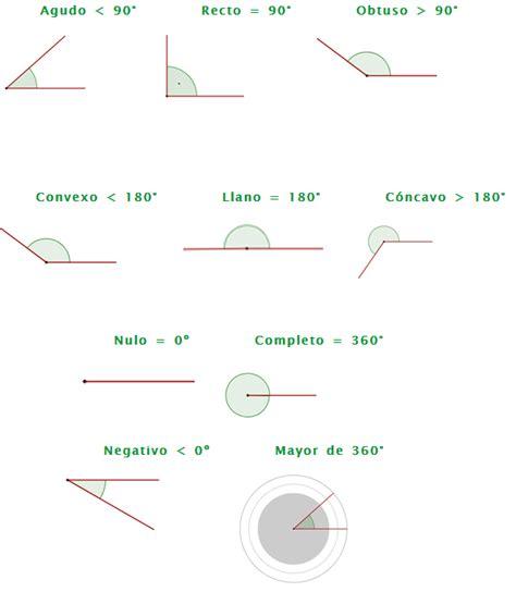 figuras geometricas y sus angulos conceptos de trigonometria 1 2 clases de angulos