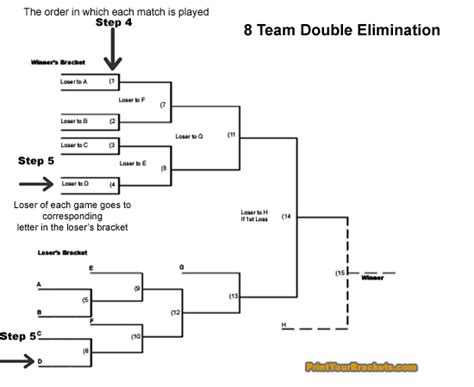 winner and loser bracket template template for a new calendar template site