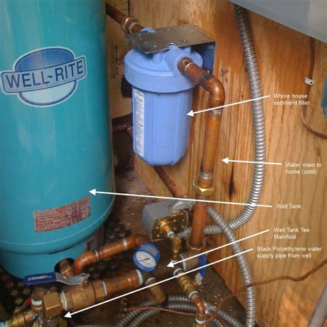 how to install whole house water filter whole house water filter cabin diy