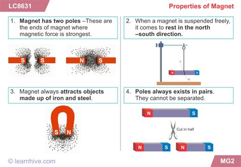 notes on recent researches in electricity and magnetism intended as a sequel to professor clerk maxwell s treatise on electricity and magnetism classic reprint books learnhive icse grade 9 physics magnetism lessons