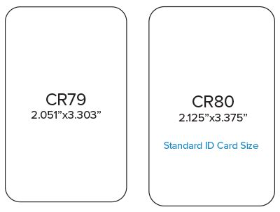 what's the difference between cr79 and cr80 cards?
