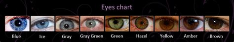 all possible eye colors fav eye color on poll bodybuilding forums