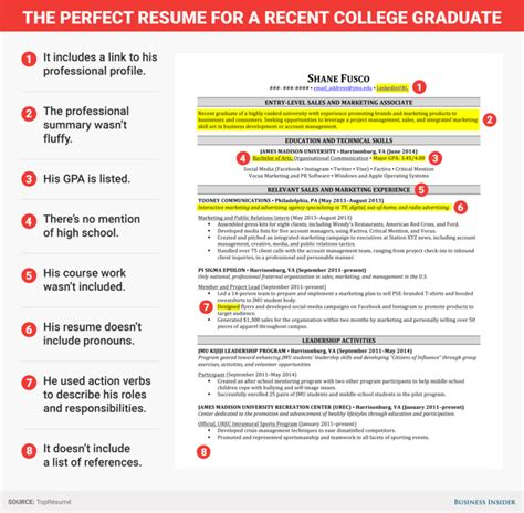 new college graduate resume sles excellent resume for recent college grad business insider