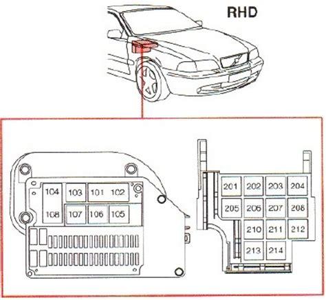 Volvo V70 Relays 2000 V70 Xc Intermittent Hesitation And Electrical