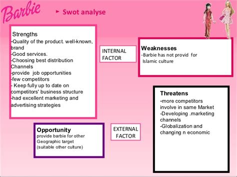 doll s house analysis a doll s house analysis 28 images a doll house essay drama ii lecture ppt