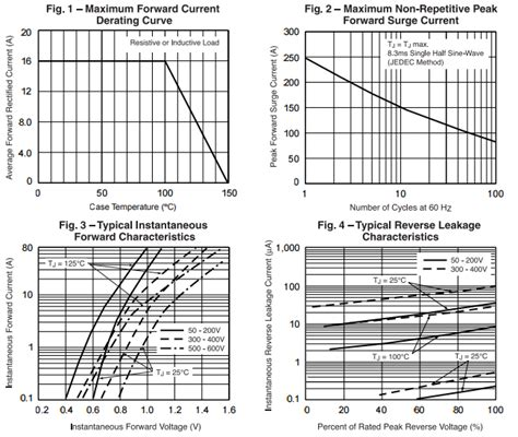 bridge type rectifier diode fes16jt ultrafast plastic rectifiers bridge type rectifier diode of circuitboardchips