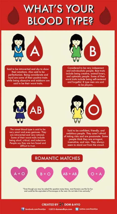blood types blood types in korea infographic learn basic korean