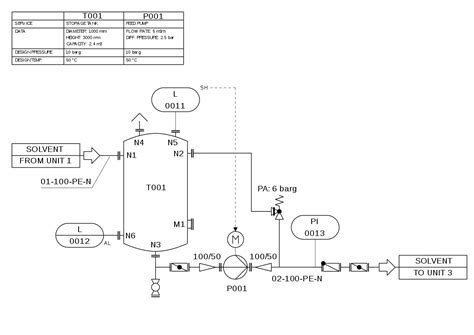 p i diagram means piping and instrumentation diagram