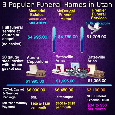 do funeral homes offer payment plans do funeral homes have payment plans funeral services