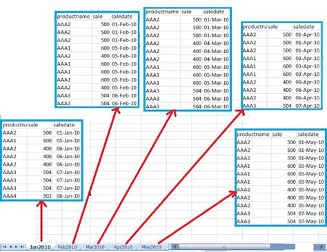 Reloading Data Spreadsheet by Satish Msbi World Load Data From Excel Sheets To