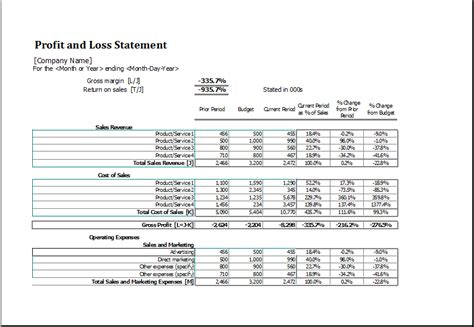 business p l template standard profit and loss statement for business or