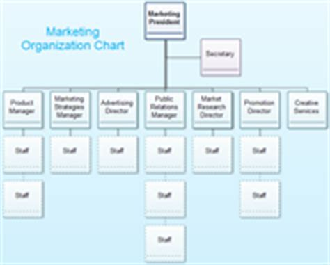 How To Draw A Simple Floor Plan by Examples Department Organizational Chart