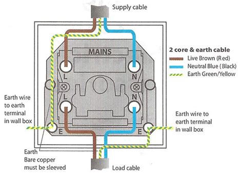 two pole switch wiring diagram wiring diagram with