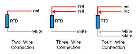 rtd wiring diagram 3 wire difference between 2 wire rtd 3 wire rtd and 4 wire rtd s instrumentation tools