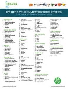elimination diet resources whole nutrition 174