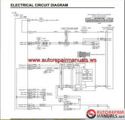 Mitsubishi Canter Manual Mitsubishi Canter 2012 Service Manual Auto Repair Manual