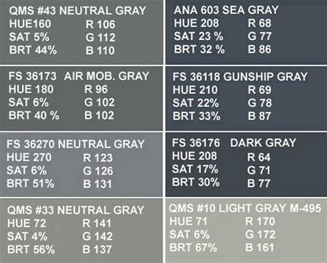 shades of o d neutral gray by david rapasi