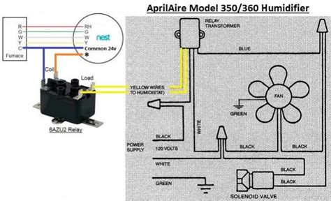 integrating aprilaire 350 humidifier into nest 2 0 setup