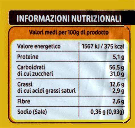 etichetta alimenti etichettatura nutrizionale obbligatoria 2016 horeca