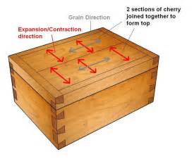 Best Selling House Plans Wooden Box Designs Woodturning Projects Diy Ideas