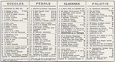 Calendrier Pataphysique La Storia Calendario Patafisico Patafisica