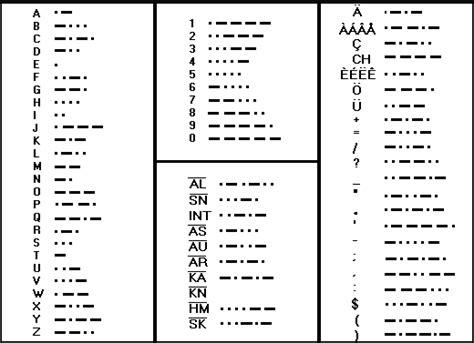 codice fiscale significato lettere tab scuola vela agosto 2013