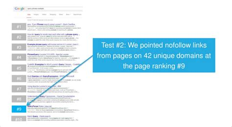Seo Test by 6 Seo Tests You Need To Try Wordstream