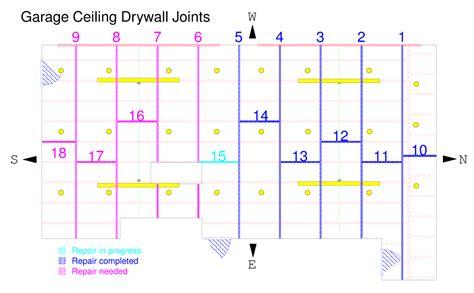 Leviton Osp20 0d0 Wiring Diagram