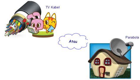 Kabel Parabola tv kabel atau parabola