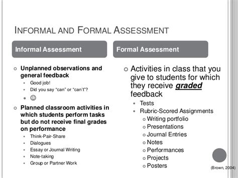 formal assessment learning never stops a dedicated to learning is a