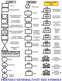 army operational symbols powerpoint pictures to pin on