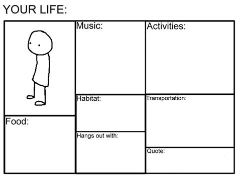 this is your life template your your meme