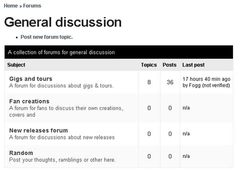 forum layout exles customizing the main forum list layout drupal org