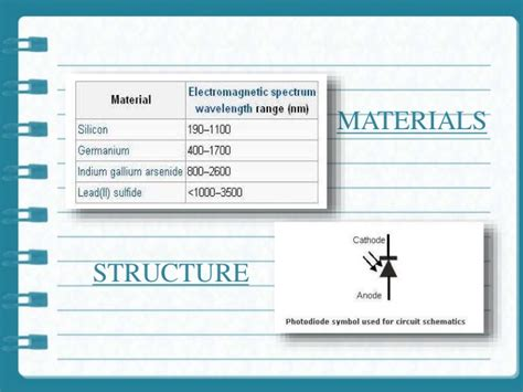 what are photodiodes used for photodiodes