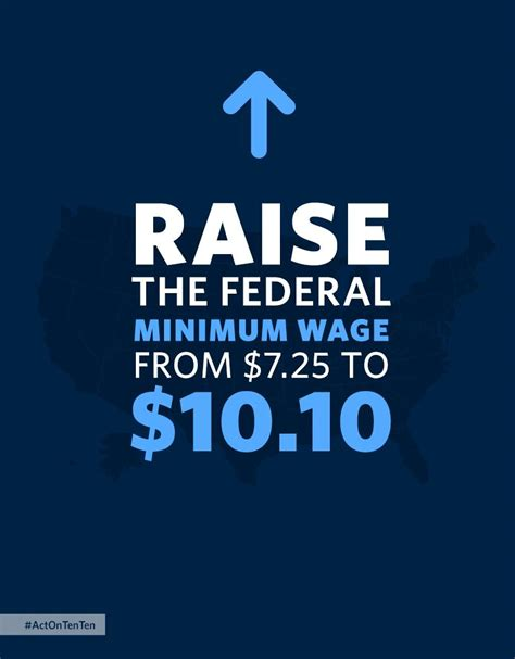 when was minimum wage raised obama s minimum wage move all about unions netright daily