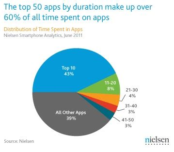 nielsen's new post pc analytics track tv streaming, app