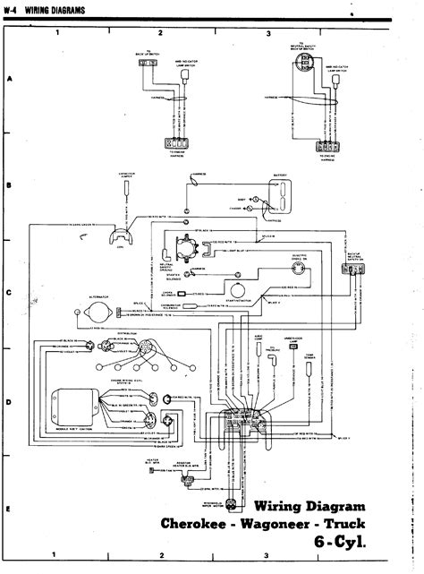 1977 jeep wiring harness wiring diagram