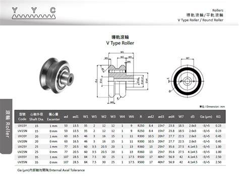 Mix Roller Type B rollers v type roller yyc yuan yi chang machinery co ltd