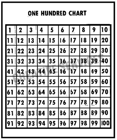 printable one hundreds chart 6 best images of large printable hundreds chart hundred