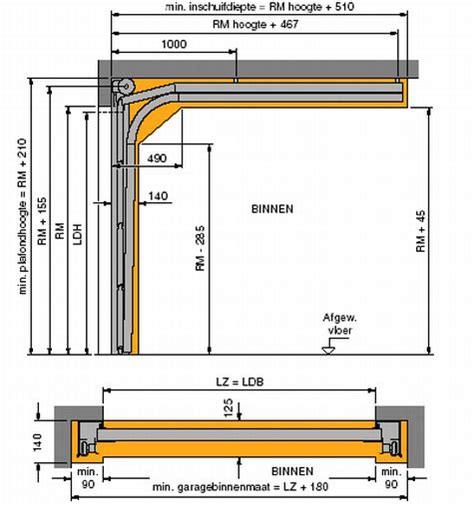Standaard Afmeting Garage by Inbouwgegevens Garagedeuren Hormann Ecogaragedeuren