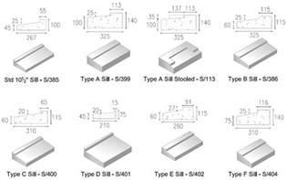 Types Of Window Sills Precast Concrete Window Sills Wide Range Of Styles Kpc
