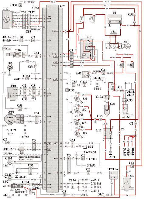 volvo wire diagram free wiring diagrams schematics