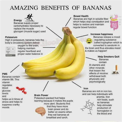 Banana Detox Diet Weight Loss by The Most Dangerous