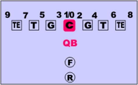 football holes diagram random question about something wilson said to